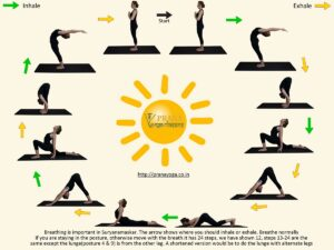 yoga asanas for flexibility-sun_salutation